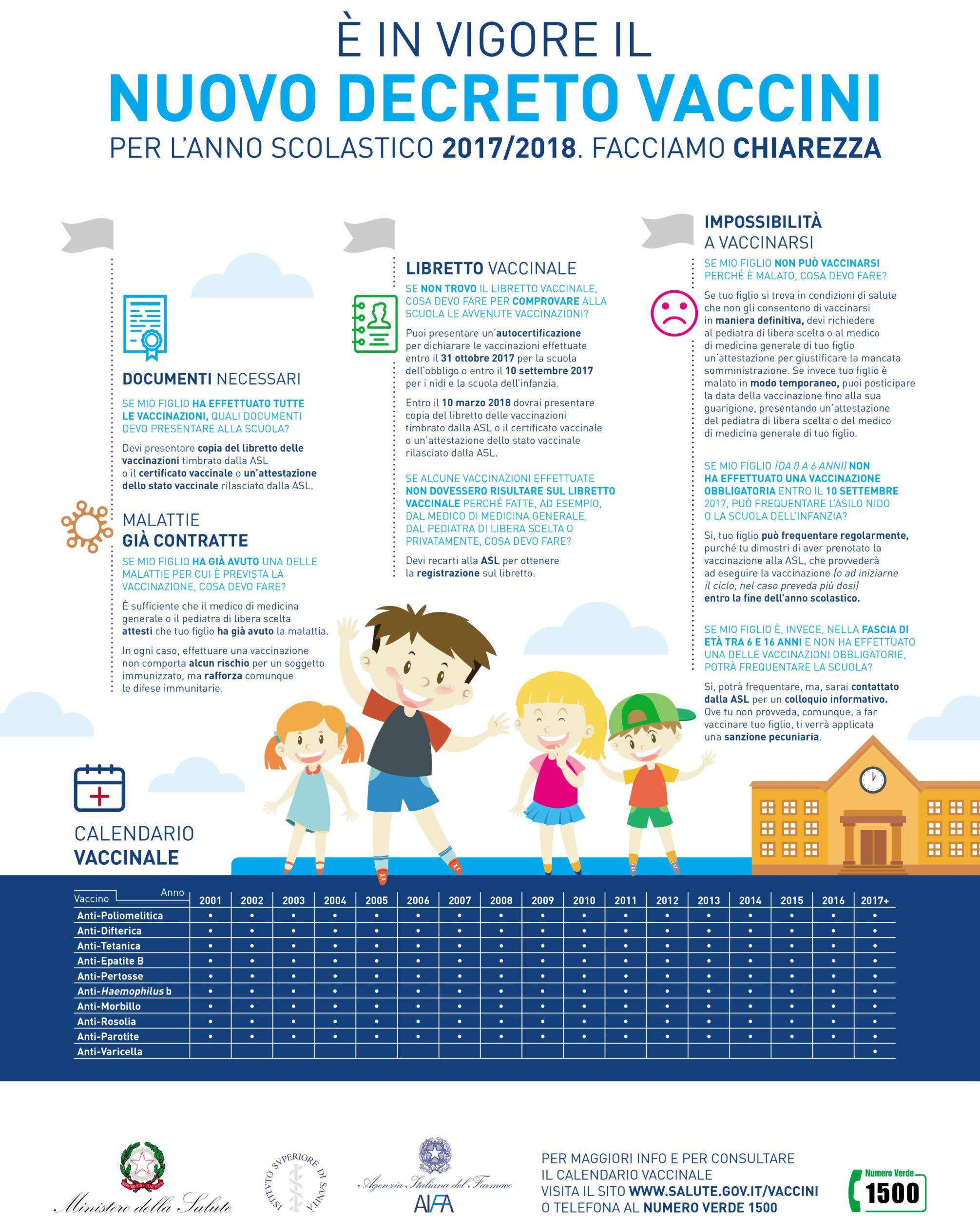 opuscolo-vaccini-Ministero